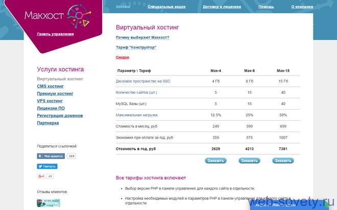 Хостинг за 40 рублей в месяц программы для создания хостинга сайтов